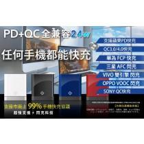 【599免運】台灣製造 雙孔 24w PD/QC 充電頭 電源供應器 快充頭 USB 旅充頭 BSMI認證 保固六個月